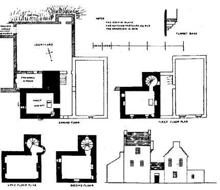 Brims family history for Fortified home plans